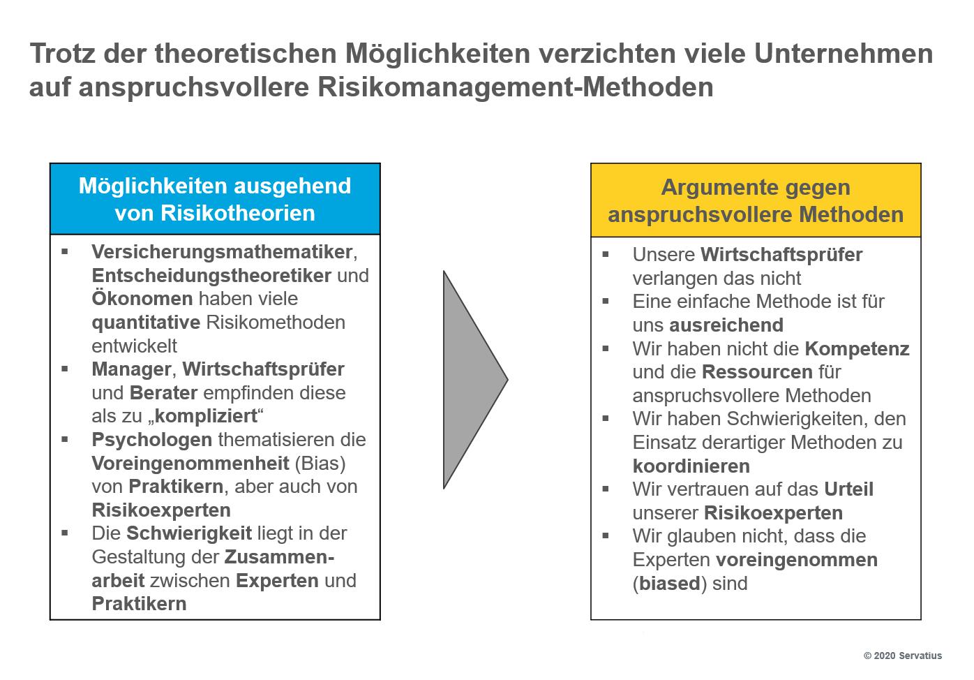Vor- und Nachteile Risikomanagement-Methoden